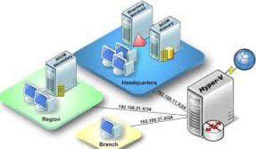Khuyến mãi 10% dịch vụ thuê máy chủ - server riêng cho 50 khách hàng đầu tiên
